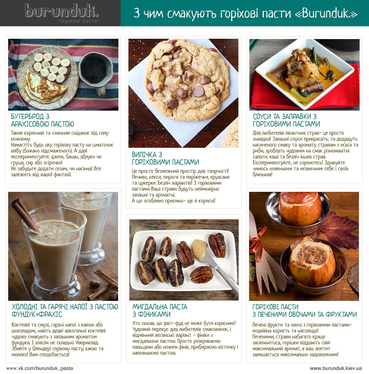 Арахисовая паста. Рецепты